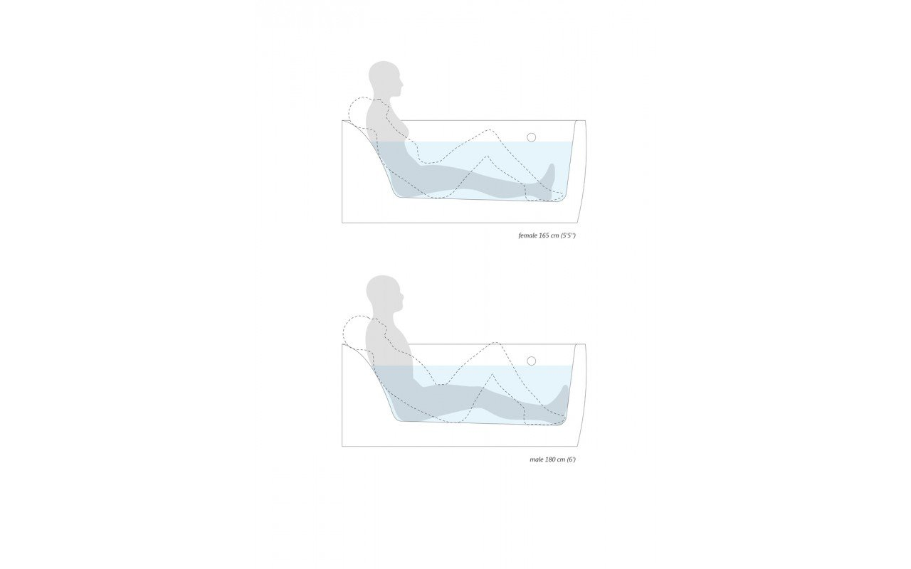 Anette a r wht corner acrylic bathtub ergonomics web