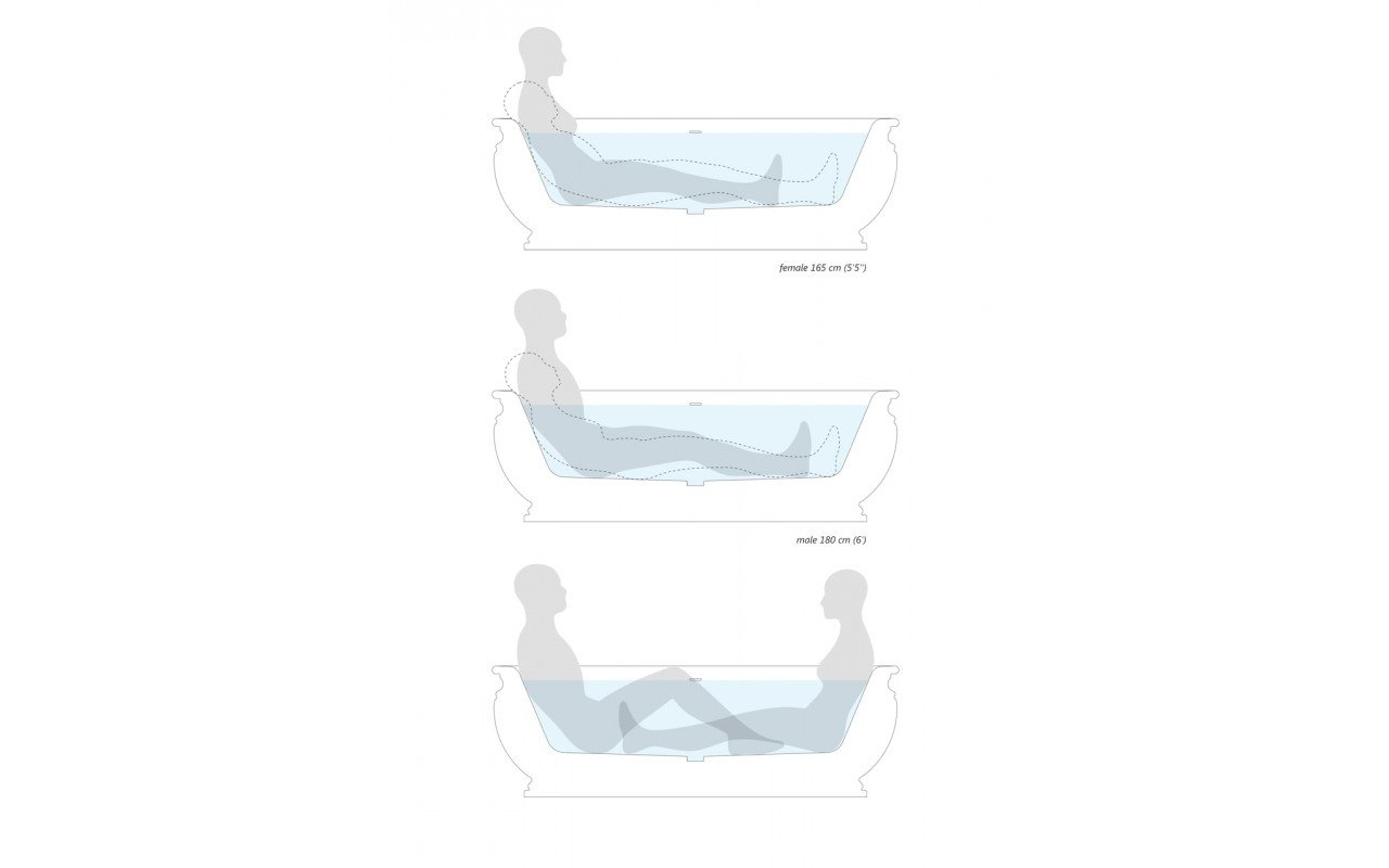 Olympian Freestanding Stone Bathtub ergonomics (web)