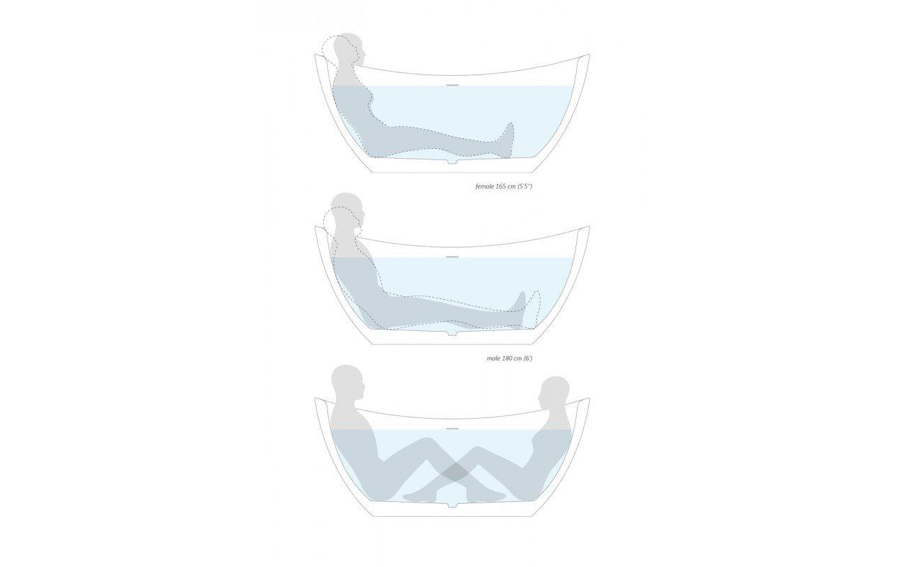Purescape 171 Freestanding Slipper Bathtub ergonomics (web)