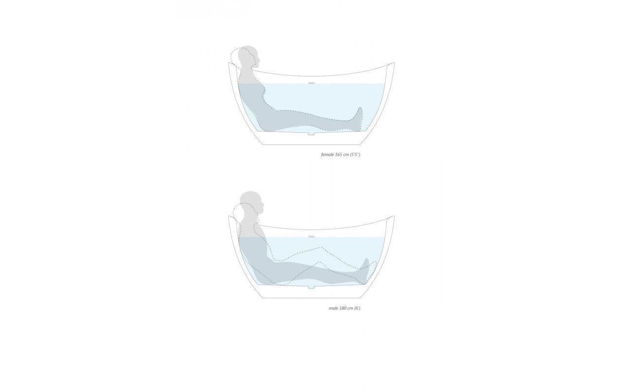 aquatica purescape 171 mini freestanding tub ergonomics (web)
