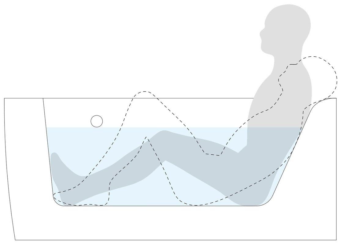 Aquatica Idea L Wht Corner Acrylic Bathtub ergonomic snippet (web)