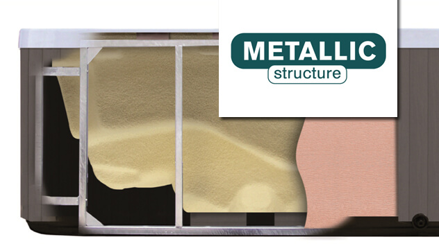 Aquavia Spa Metallic Structure
