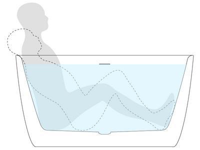 Lullaby Max Freestanding Solid Surface Bathtub Ergonomic scheme