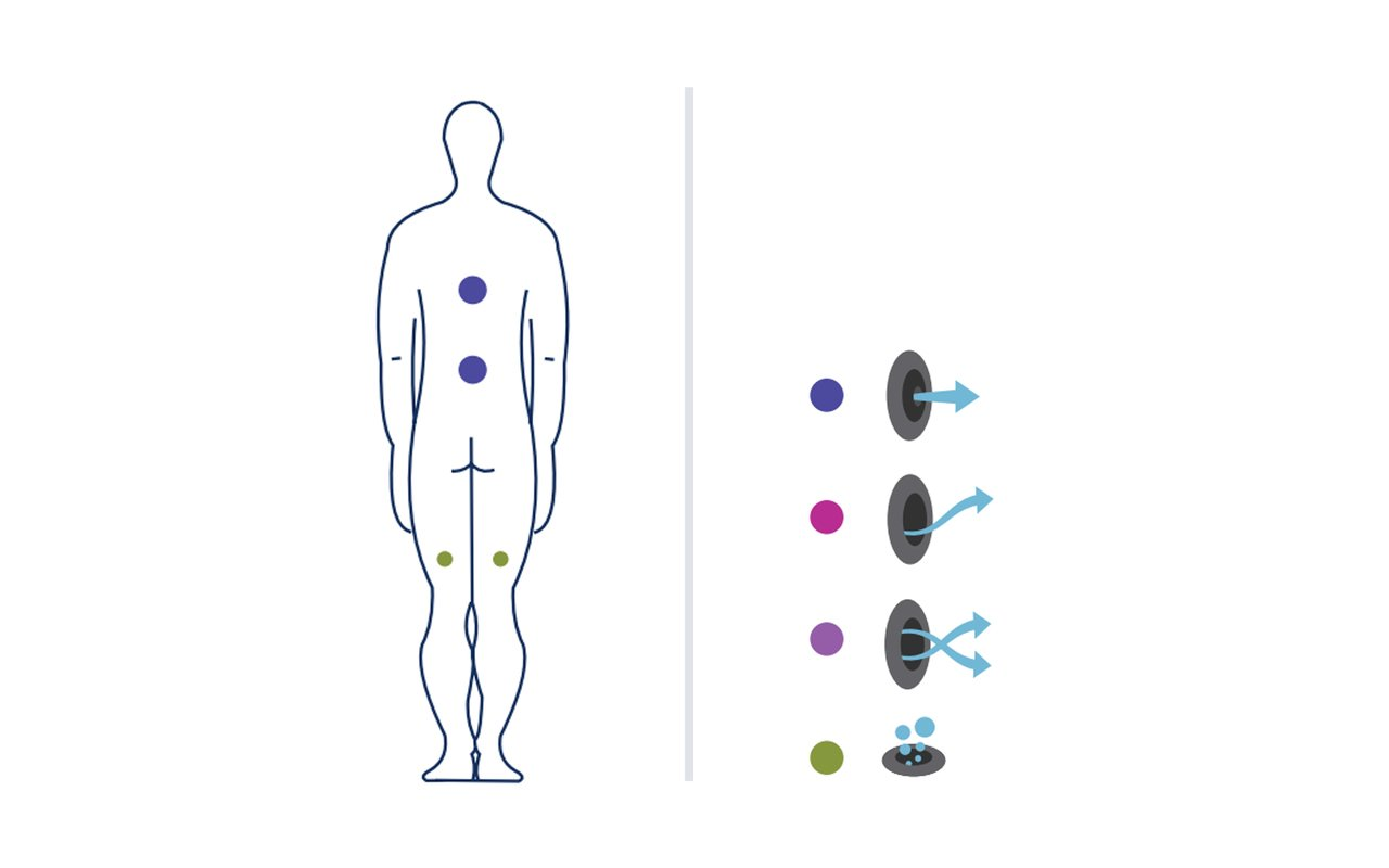 Sunset Spa Body Position 2 (web)