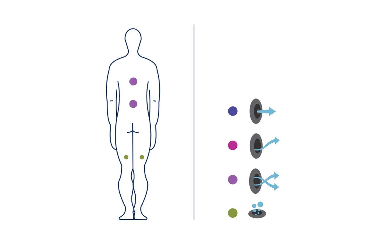 Sunset Spa Body Position 3 (web)
